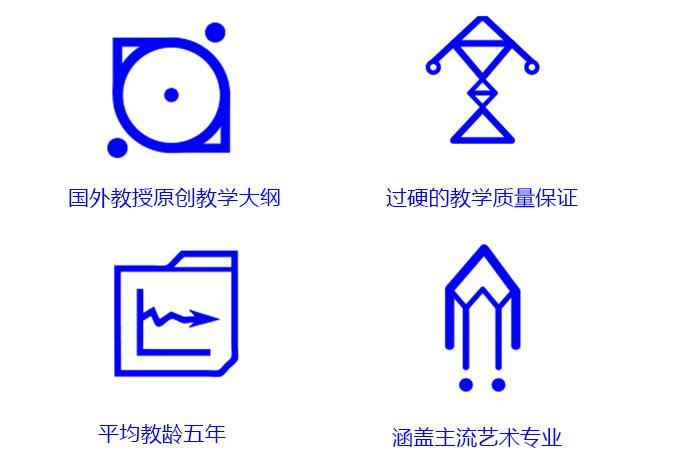 上海松江区作品集指导留学